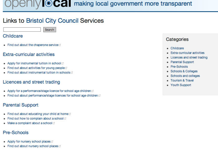 Council Services list