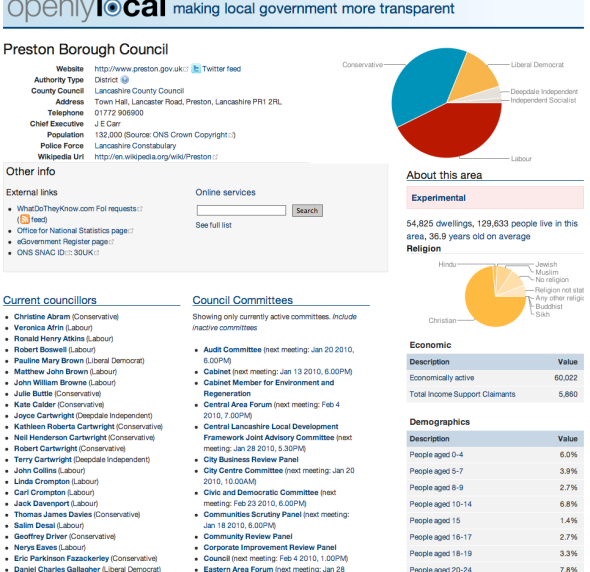 Area Statistics for Preston Council on OpenlyLocal