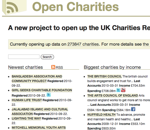 Latest charities added to register
