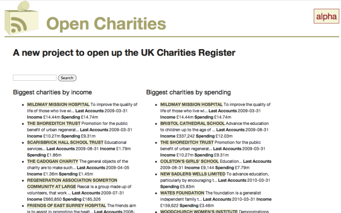 Open Charities :: Opening up the UK Charities Register