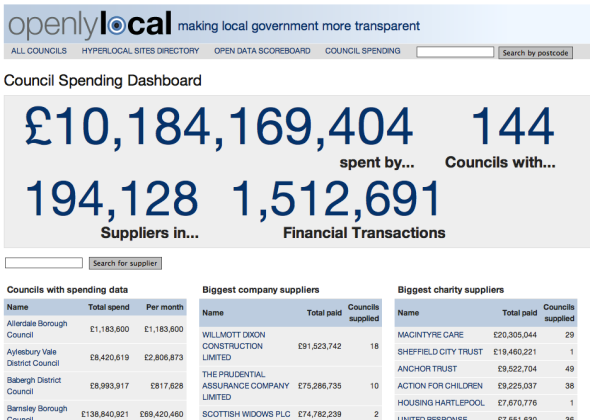 OpenlyLocal spending data dashboard image